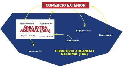 extra aduanal2